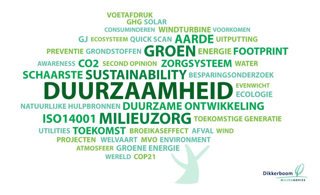 https://www.dikkerboommilieu.nl/wp-content/uploads/2020/11/WORDCLOUD-DUURZAAMHEID-V1.jpg