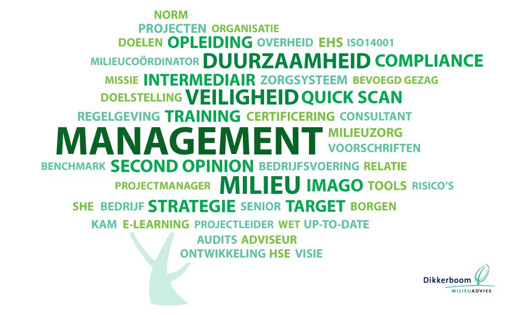 https://www.dikkerboommilieu.nl/wp-content/uploads/2020/11/WORDCLOUD-MANAGEMENT-V1.jpg