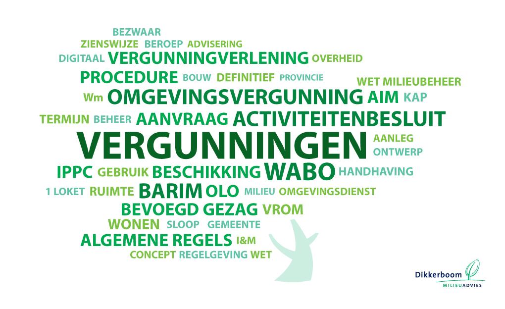 https://www.dikkerboommilieu.nl/wp-content/uploads/2020/11/WORDCLOUD-VERGUNNINGEN-V1.jpg